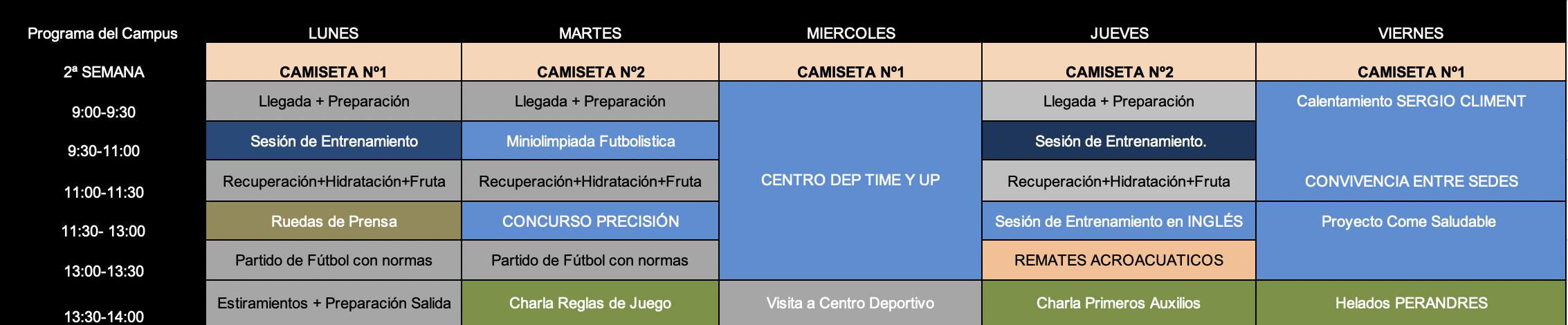 Cronograma campus futbol